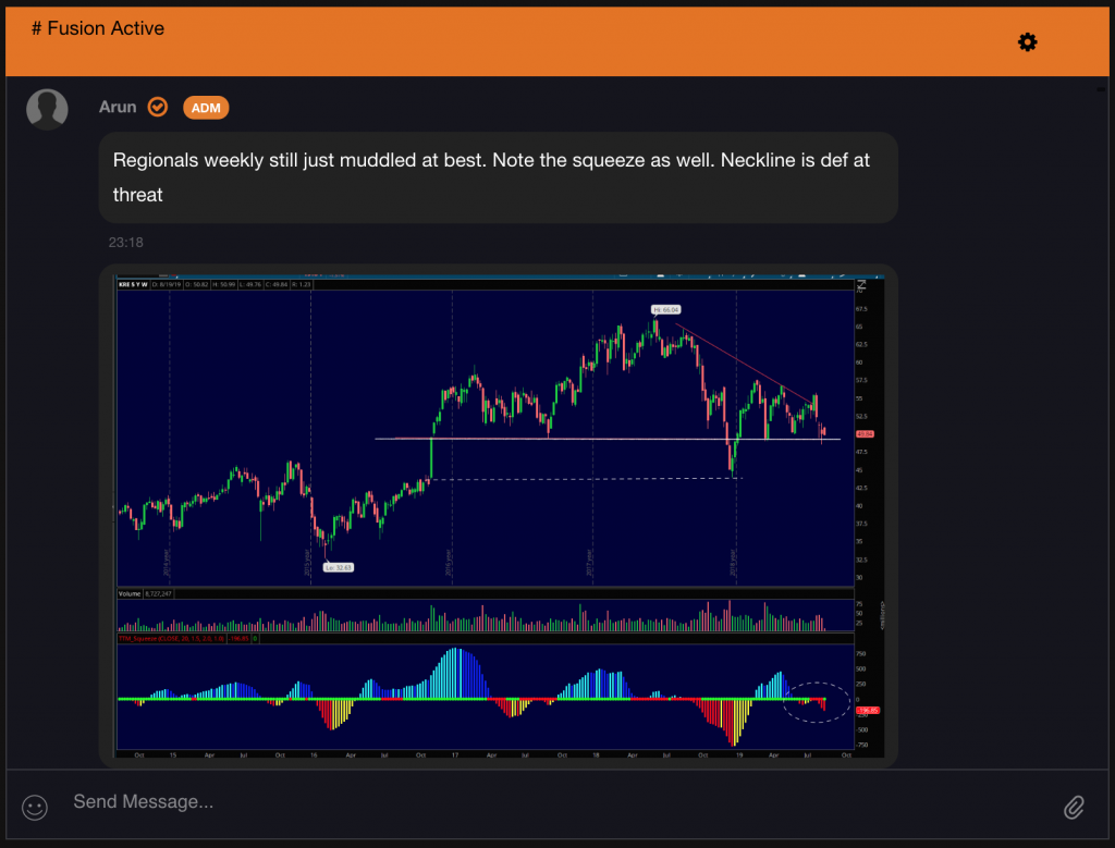 use-graph-in-trading-chat-room